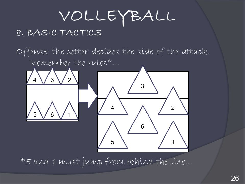 VOLLEYBALL 8. BASIC TACTICS
