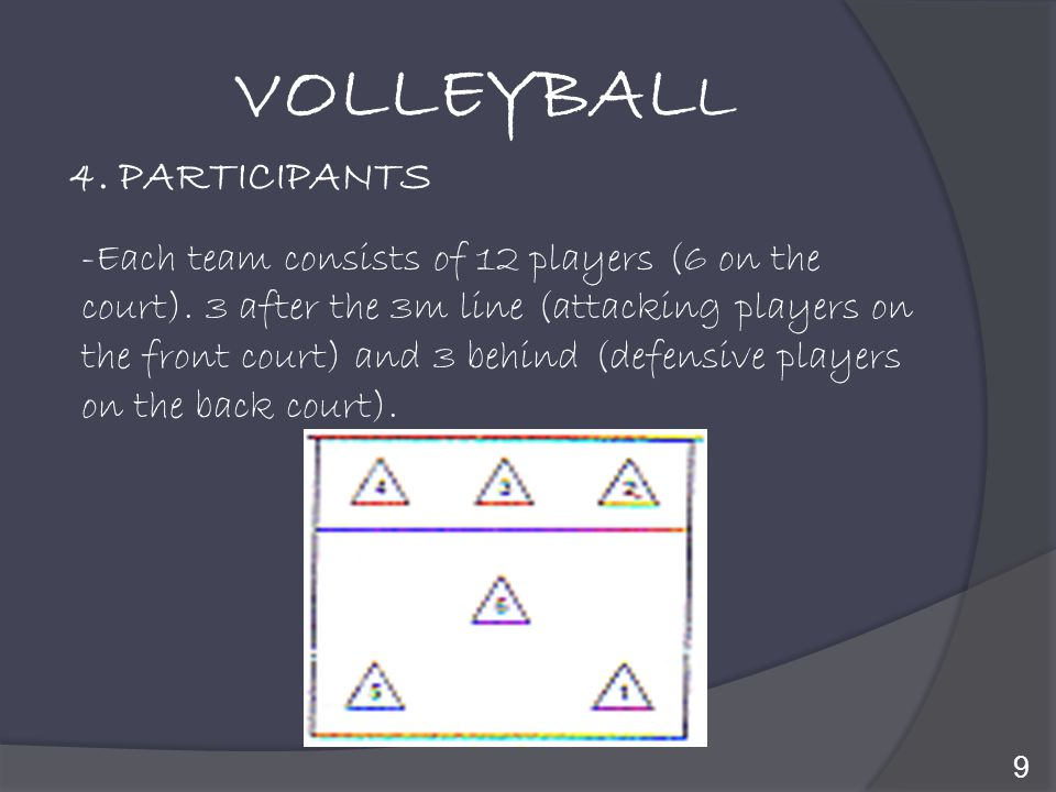 VOLLEYBALL 4. PARTICIPANTS