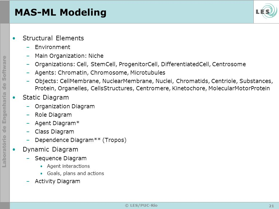 MAS-ML Modeling Structural Elements Static Diagram Dynamic Diagram