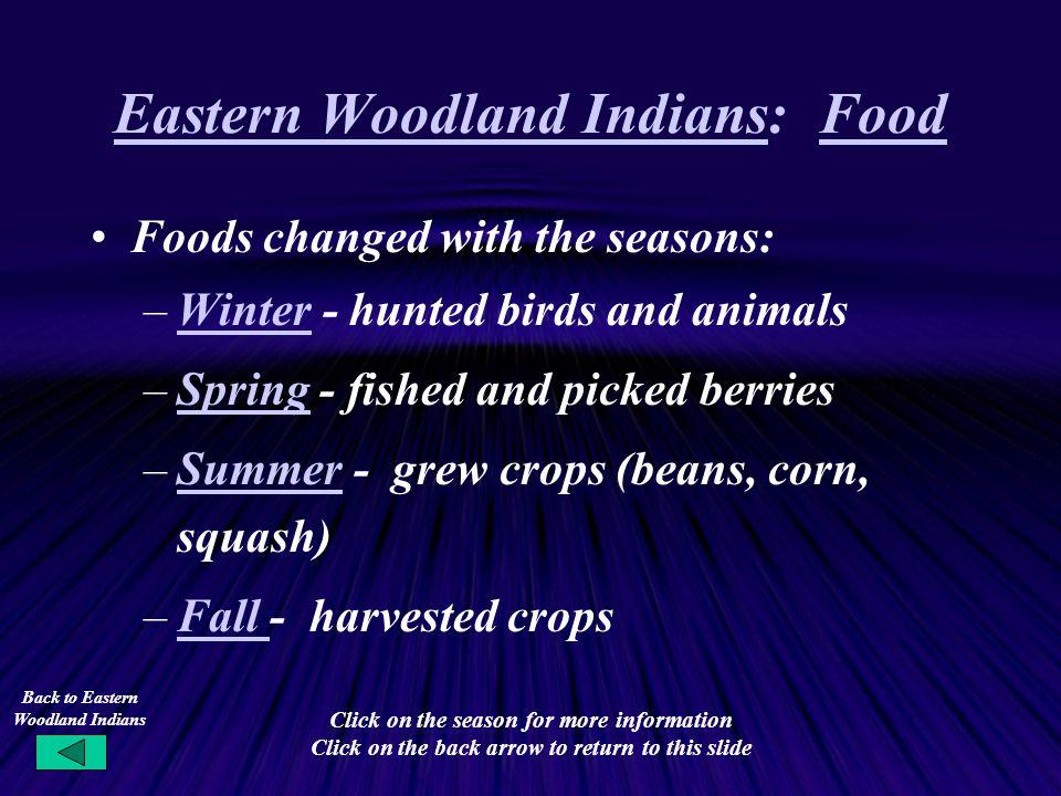 Eastern Woodland Indians: Food
