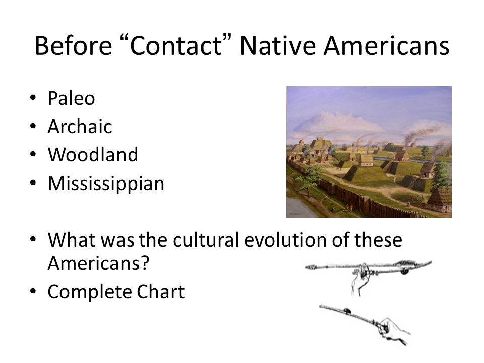 Before Contact Native Americans