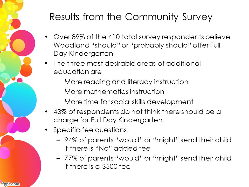 Results from the Community Survey