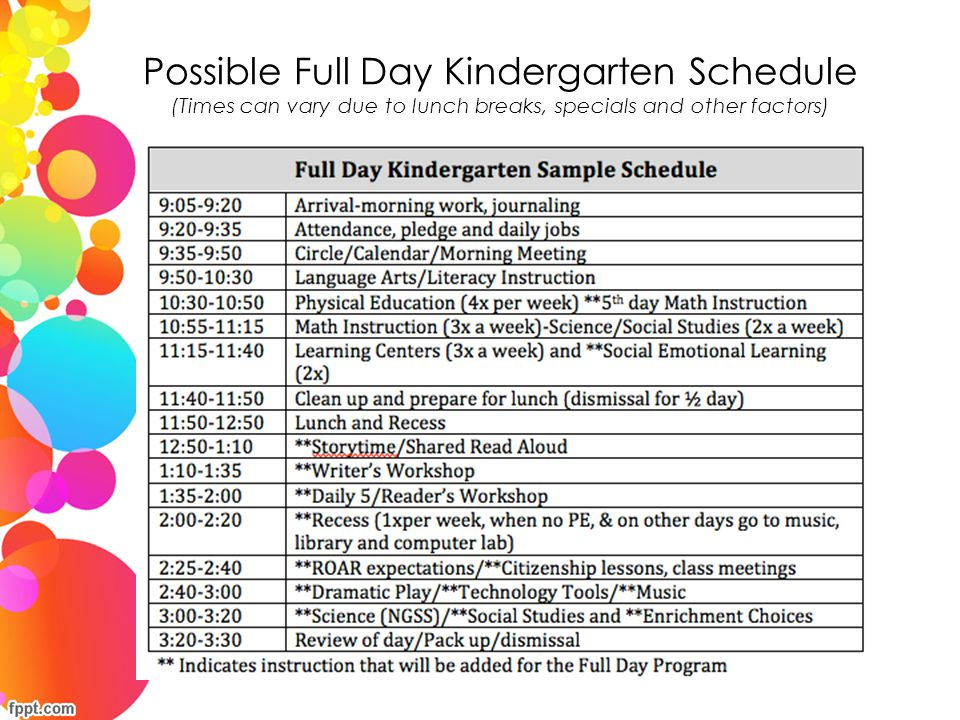 Possible Full Day Kindergarten Schedule (Times can vary due to lunch breaks, specials and other factors)