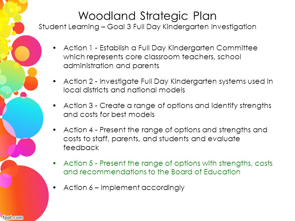 Woodland Strategic Plan Student Learning – Goal 3 Full Day Kindergarten Investigation