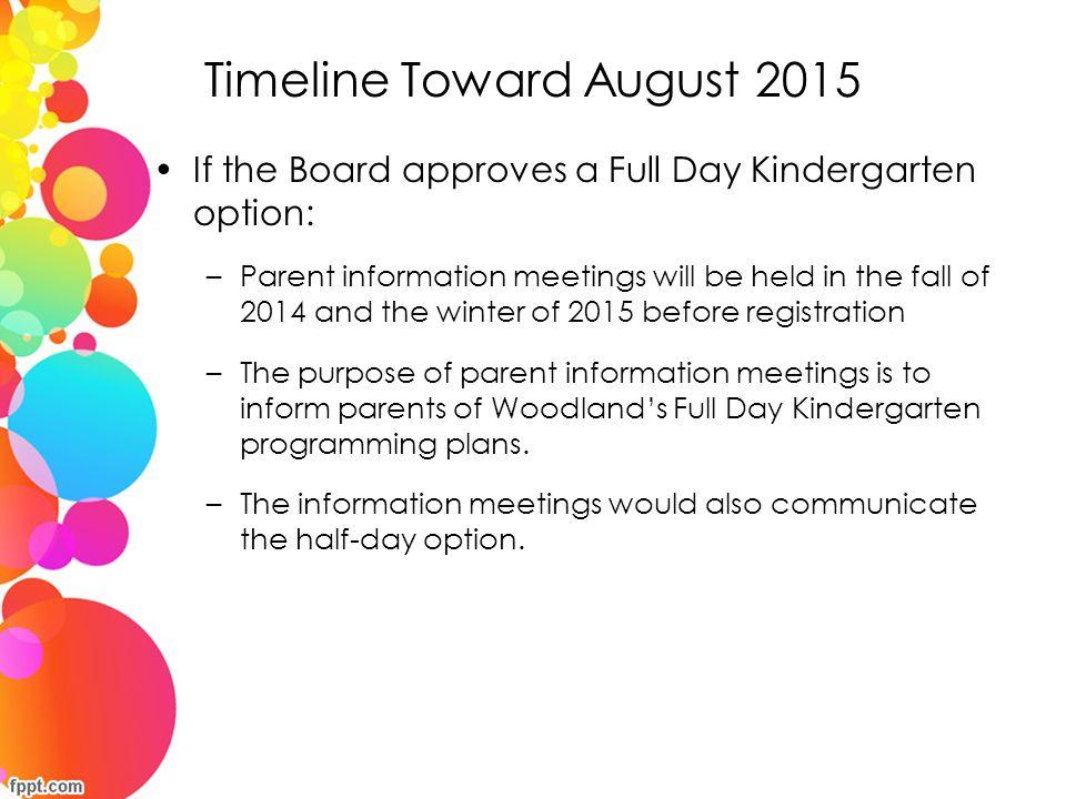 Timeline Toward August 2015