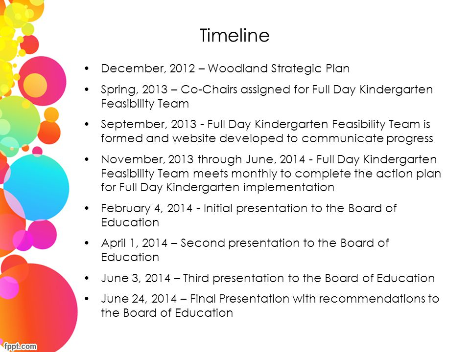 Timeline December, 2012 – Woodland Strategic Plan