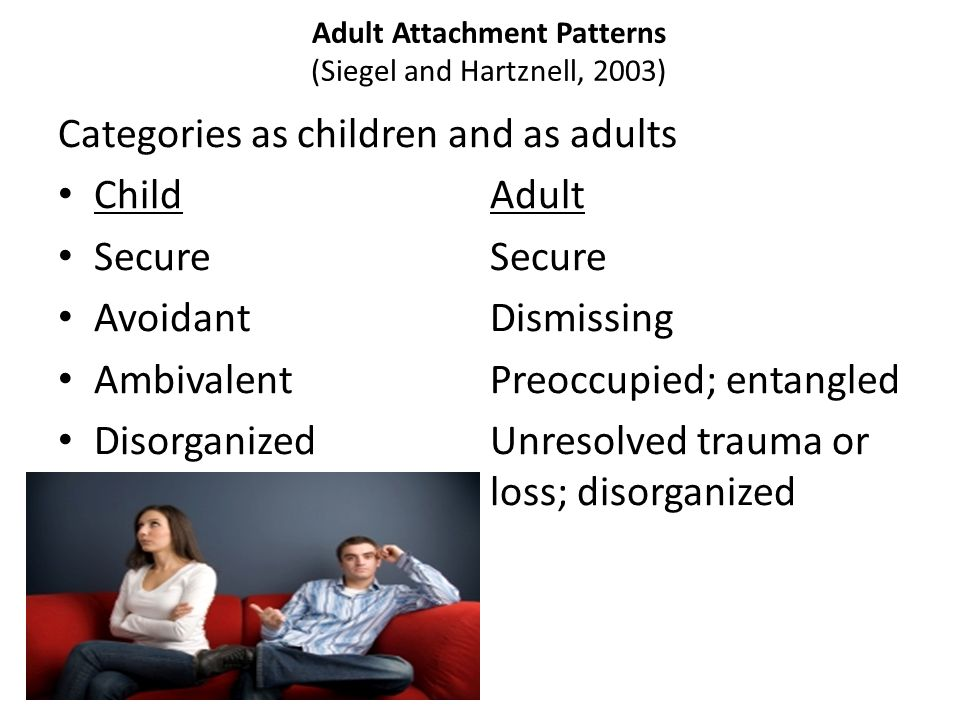 Adult Attachment Patterns (Siegel and Hartznell, 2003)