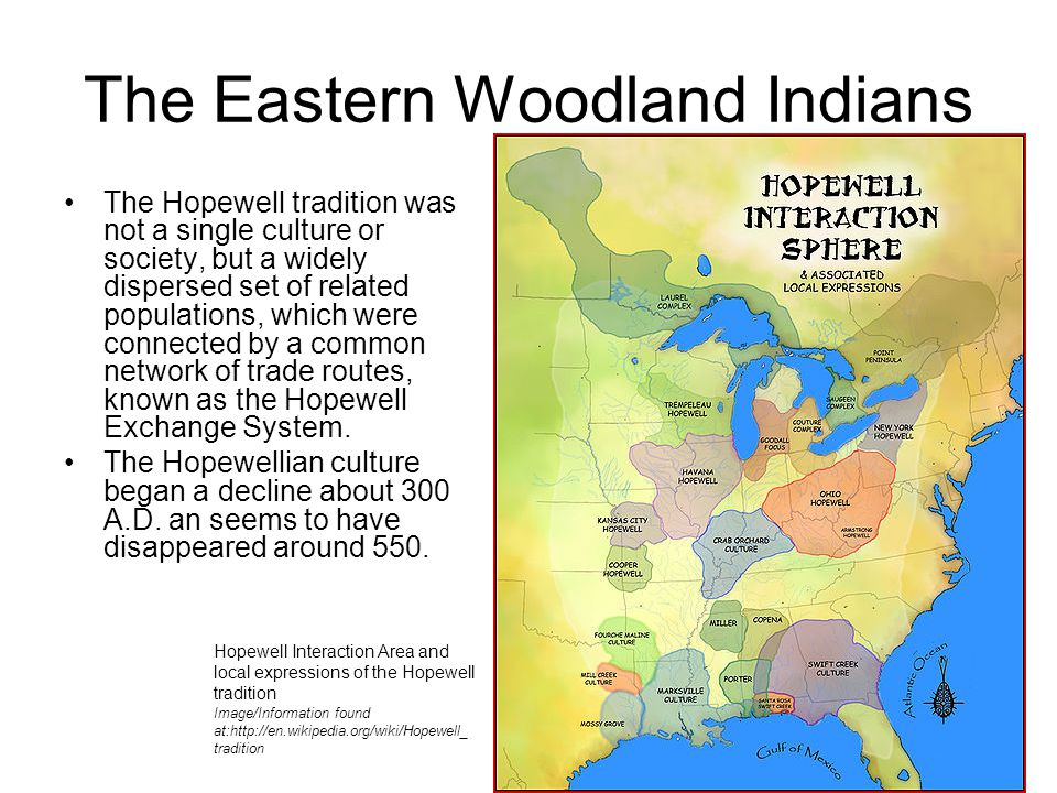 The Eastern Woodland Indians