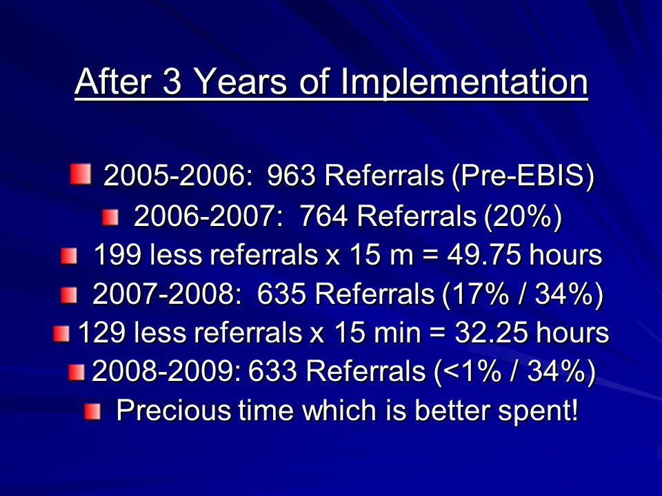 After 3 Years of Implementation
