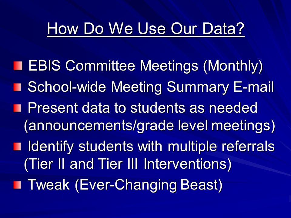EBIS Committee Meetings (Monthly)