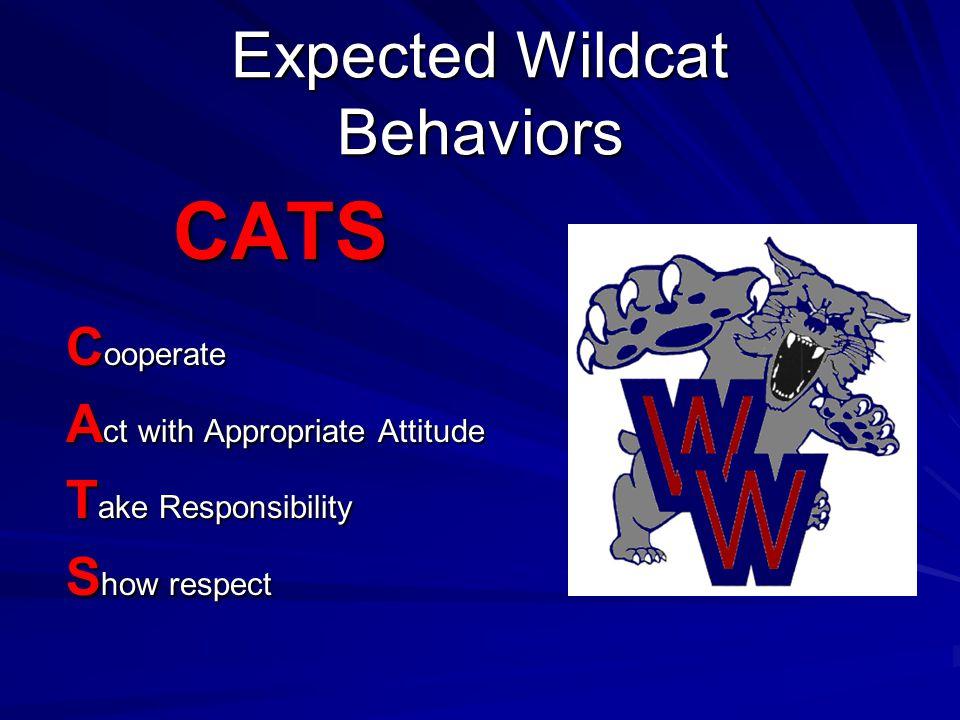 Expected Wildcat Behaviors