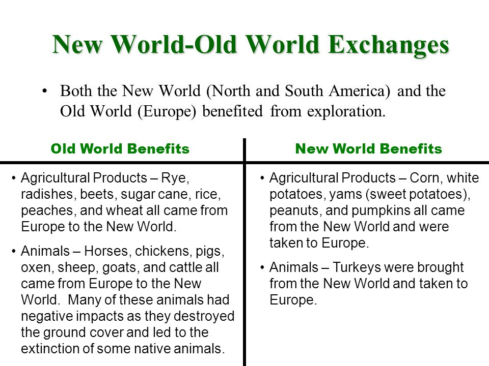 New World-Old World Exchanges