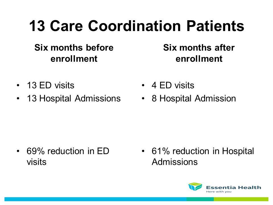 13 Care Coordination Patients