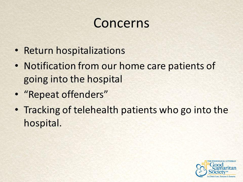 Concerns Return hospitalizations