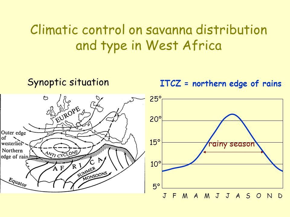 Climatic control on savanna distribution and type in West Africa