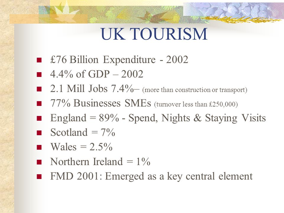 UK TOURISM £76 Billion Expenditure - 2002 4.4% of GDP – 2002