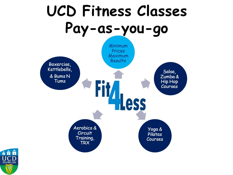UCD Fitness Classes Pay-as-you-go