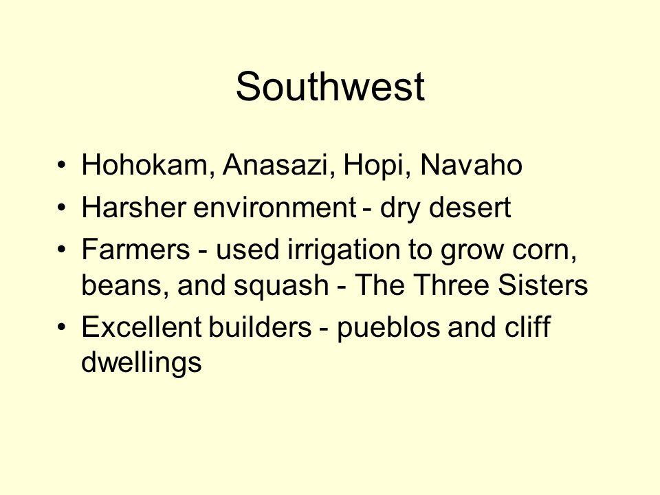 Southwest Hohokam, Anasazi, Hopi, Navaho