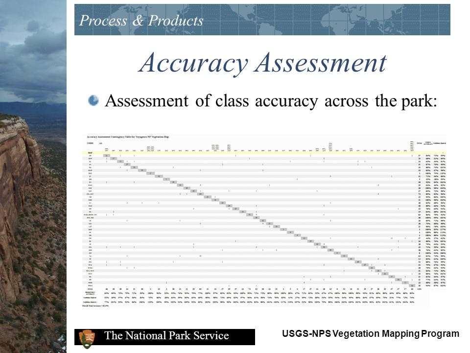 Accuracy Assessment Assessment of class accuracy across the park: