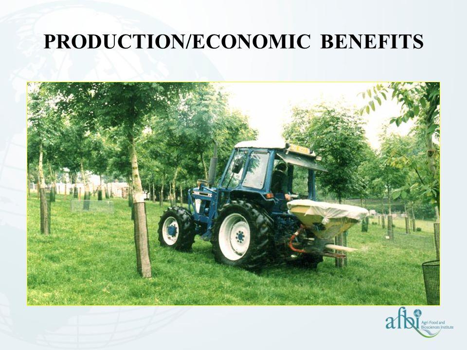 PRODUCTION/ECONOMIC BENEFITS