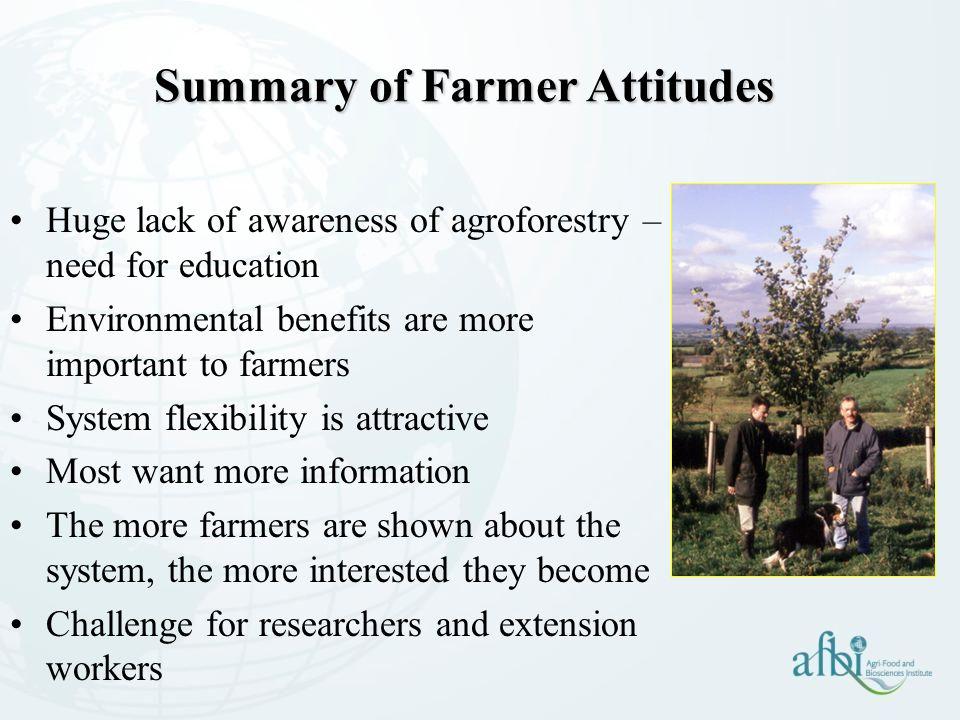 Summary of Farmer Attitudes