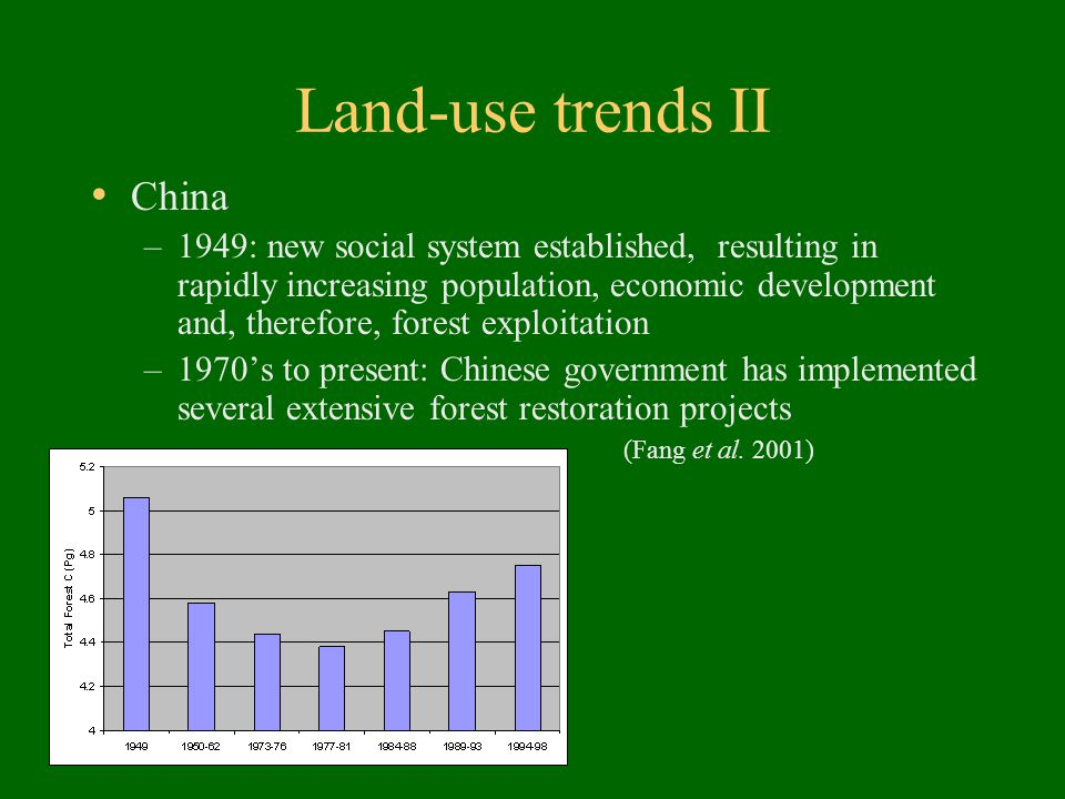 Land-use trends II China