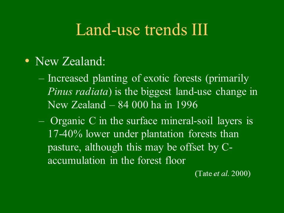 Land-use trends III New Zealand: