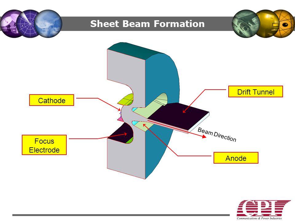 Sheet Beam Formation Drift Tunnel Cathode Focus Electrode Anode
