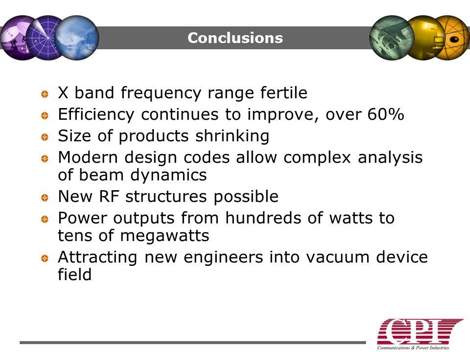 X band frequency range fertile