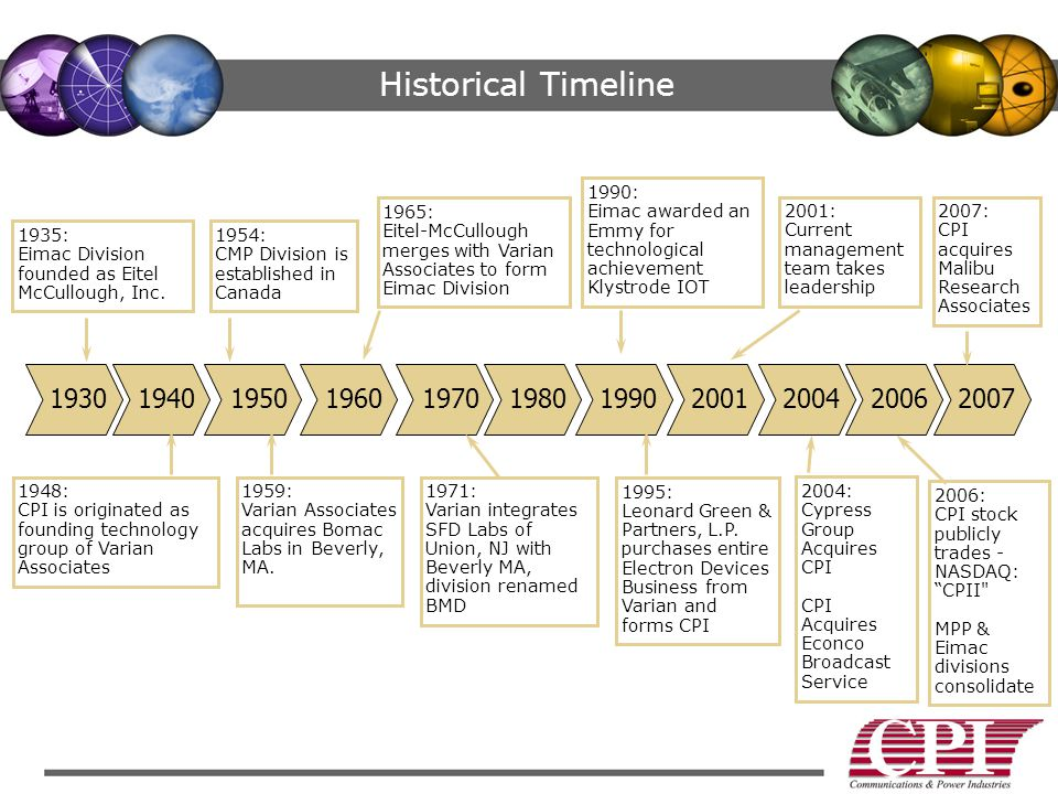 Historical Timeline 1990: Eimac awarded an Emmy for technological achievement Klystrode IOT.