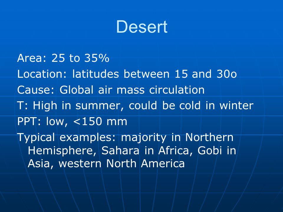 Desert Area: 25 to 35% Location: latitudes between 15 and 30o