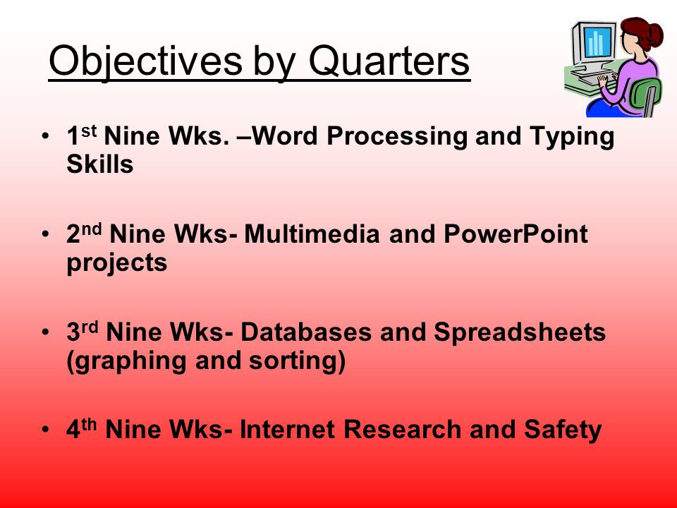 Objectives by Quarters