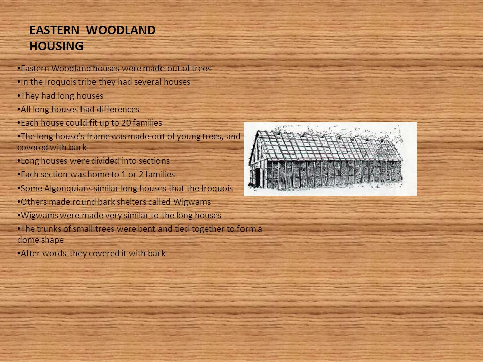 EASTERN WOODLAND HOUSING