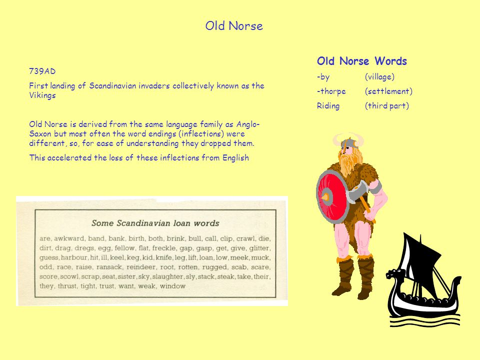 Old Norse Old Norse Words -by (village) 739AD -thorpe (settlement)