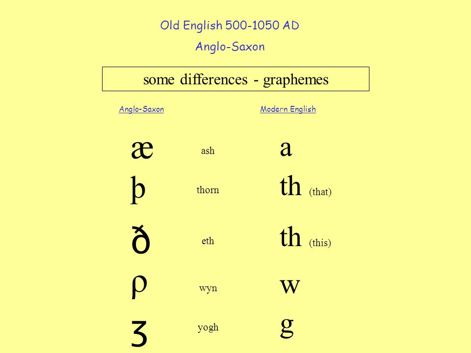some differences - graphemes