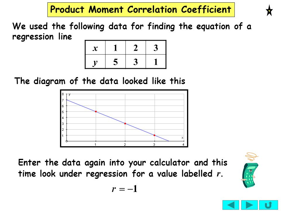 We used the following data for finding the equation of a regression line