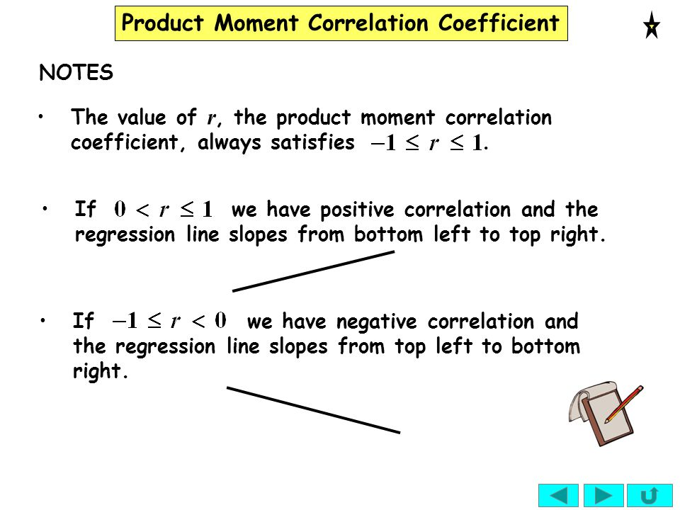 NOTES The value of r, the product moment correlation coefficient, always satisfies .