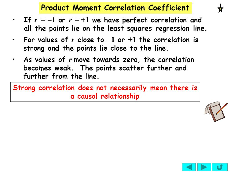 If r = -1 or r = +1 we have perfect correlation and all the points lie on the least squares regression line.