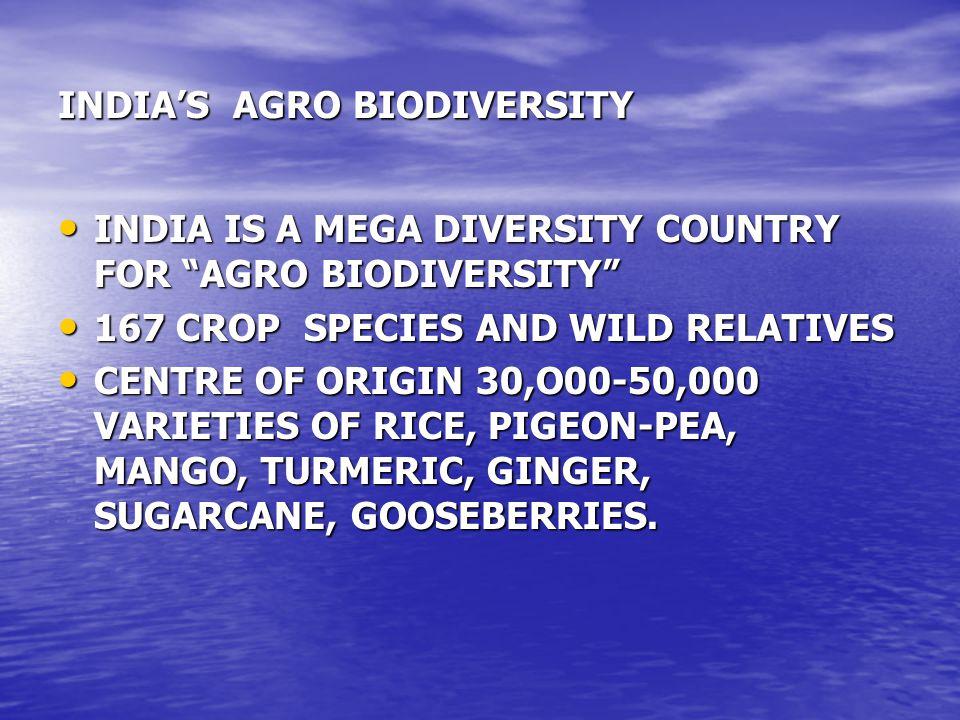 INDIA'S AGRO BIODIVERSITY