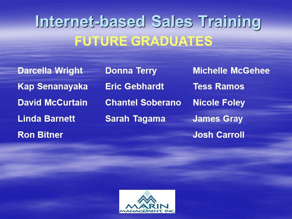 Internet-based Sales Training