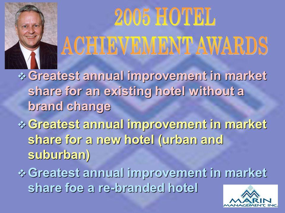 2005 HOTEL ACHIEVEMENT AWARDS