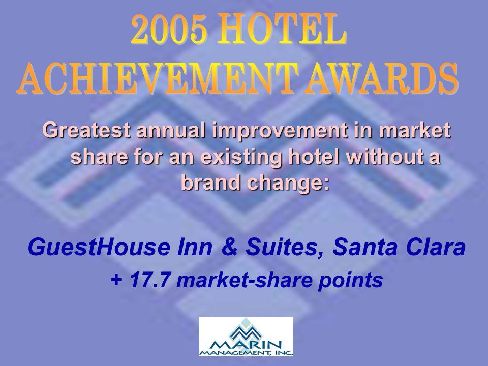 GuestHouse Inn & Suites, Santa Clara