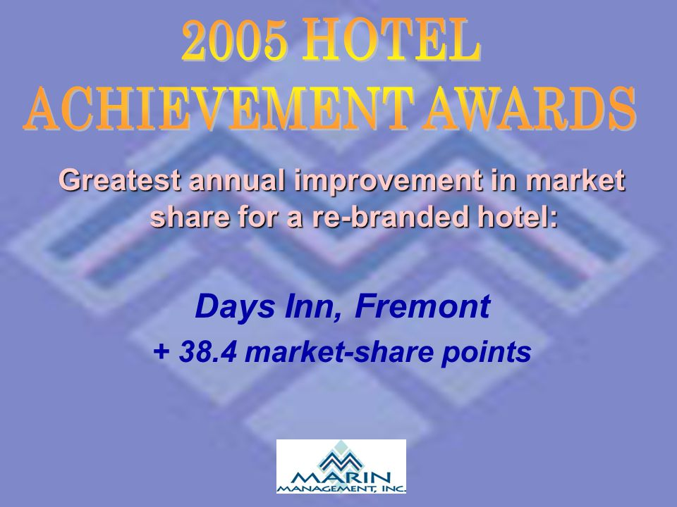 Greatest annual improvement in market share for a re-branded hotel: