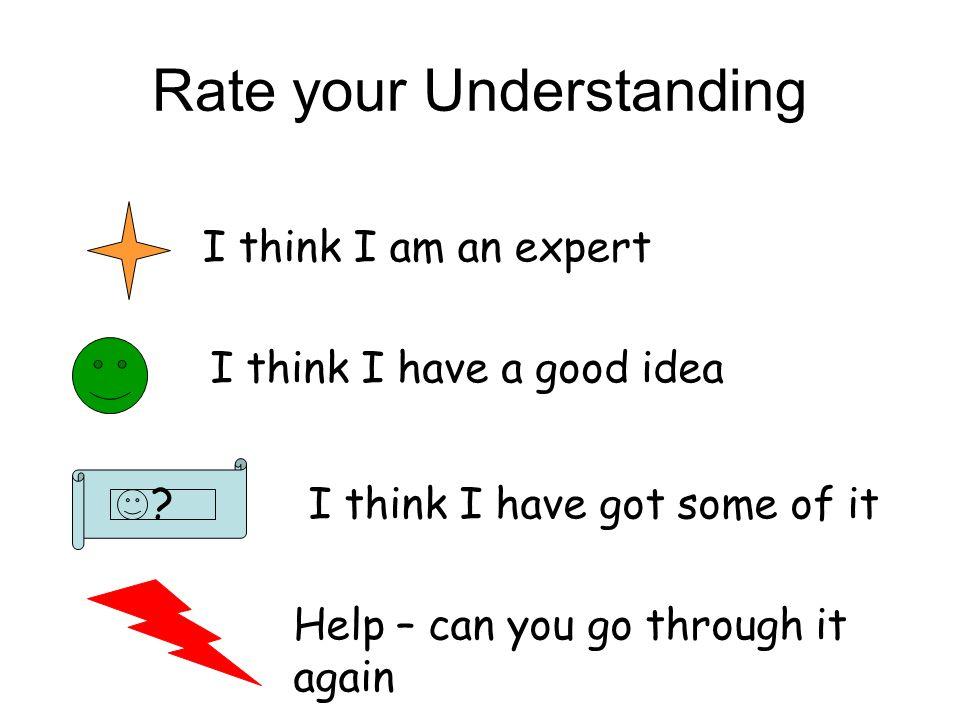 Rate your Understanding