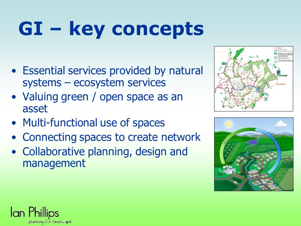 GI – key concepts Essential services provided by natural systems – ecosystem services. Valuing green / open space as an asset.