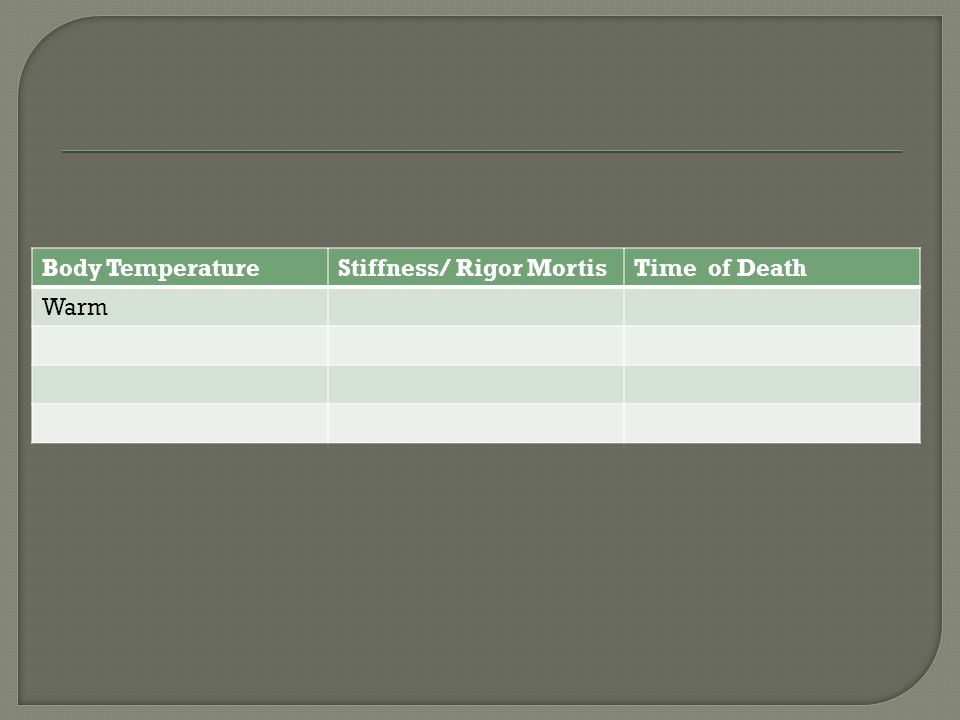 Body Temperature Stiffness/ Rigor Mortis Time of Death Warm