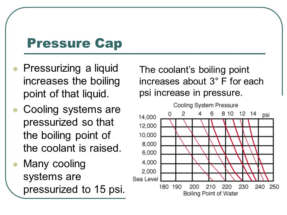 Pressure Cap Pressurizing a liquid increases the boiling point of that liquid.