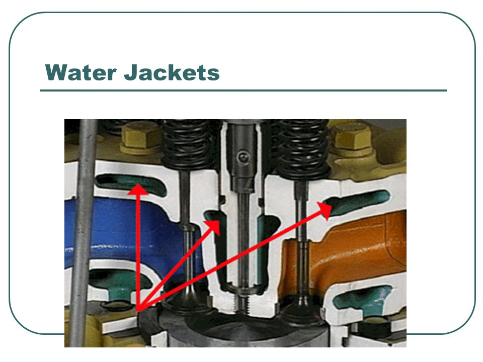 Water Jackets