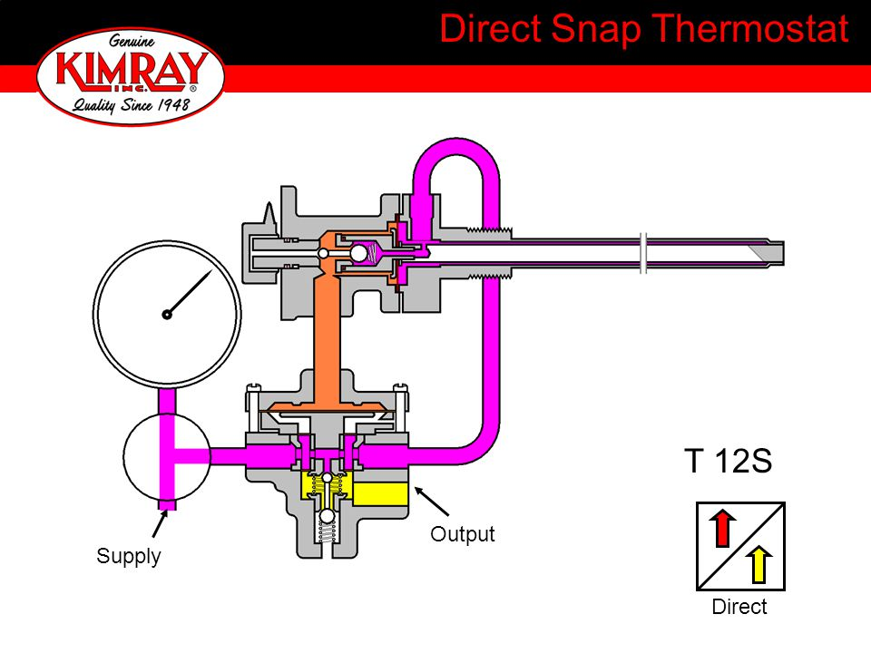 Direct Snap Thermostat