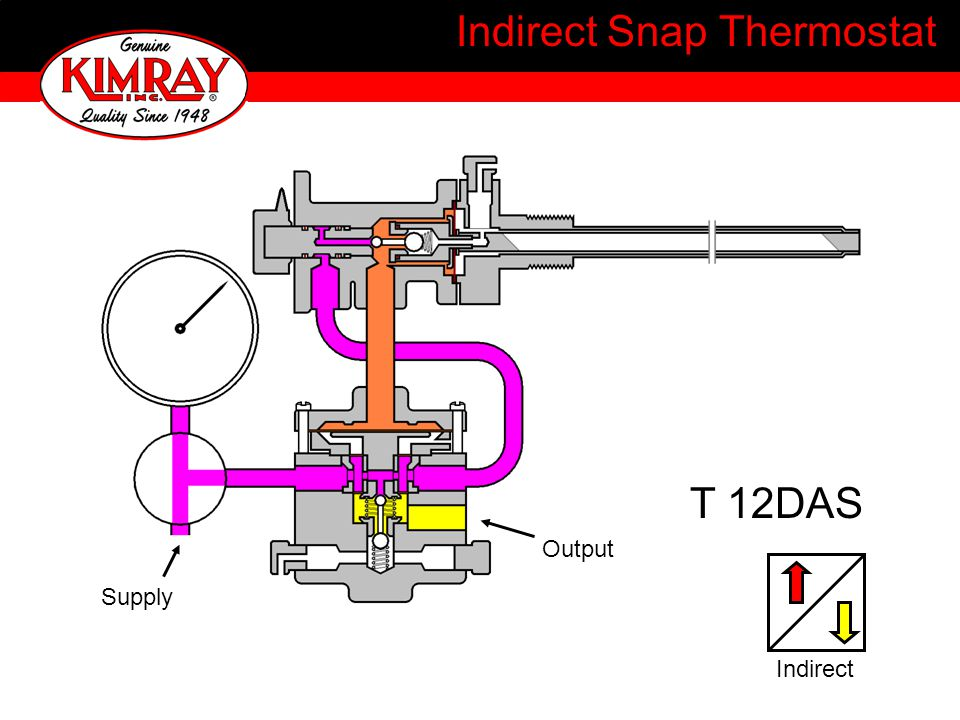 Indirect Snap Thermostat